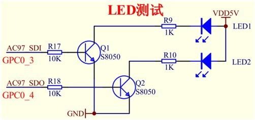 gpc0_4这2个i/o引脚控制2个led发光二极管,使其有规律地闪烁.