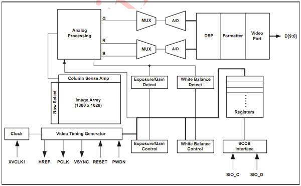 电路 电路图 电子 原理图 600_371