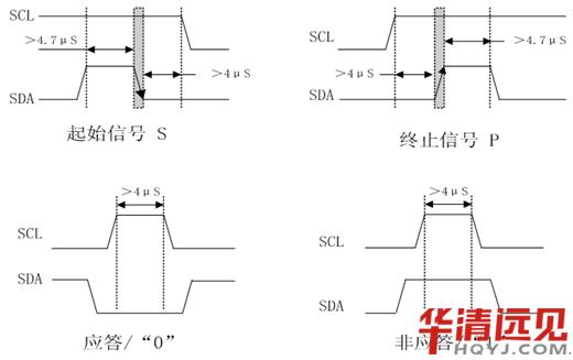 电路 电路图 电子 原理图 520_327